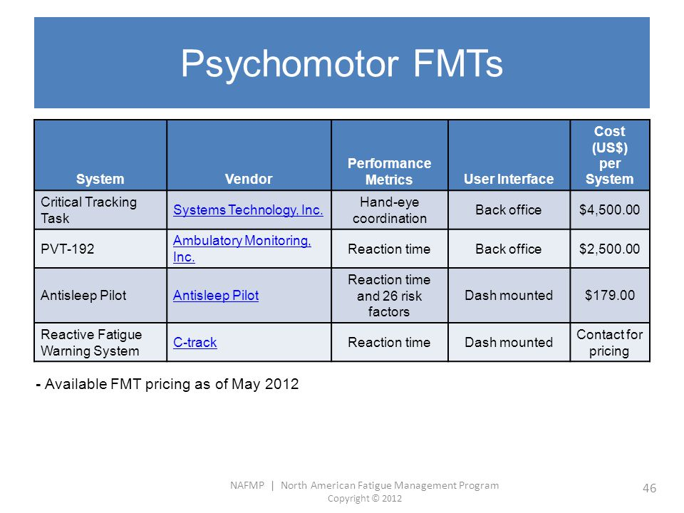 Psychomotor FMTs - Available FMT pricing as of May 2012 System Vendor