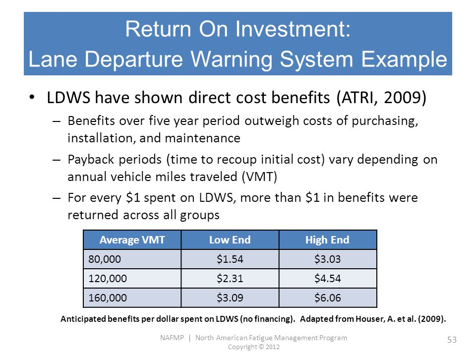 Return On Investment: Lane Departure Warning System Example