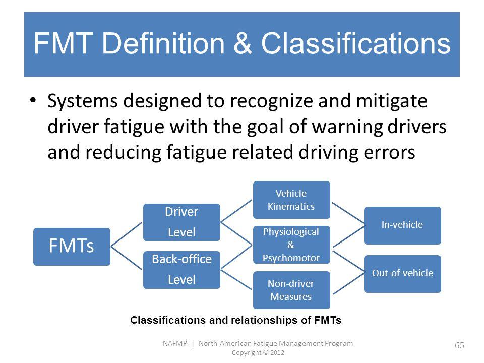 FMT Definition & Classifications
