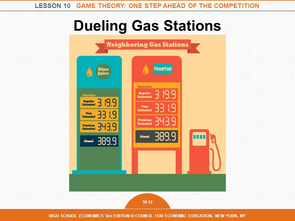 Dueling Gas Stations Same image as Slide 2