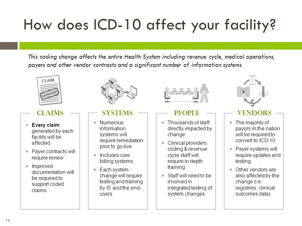 How does ICD-10 affect your facility