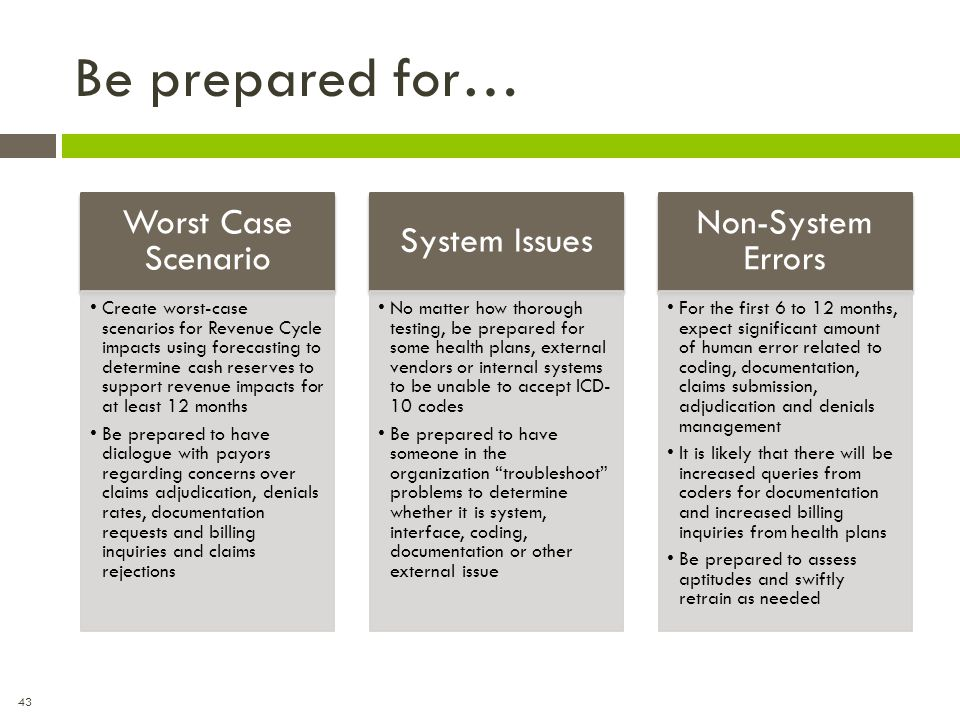 Be prepared for… Worst Case Scenario System Issues Non-System Errors