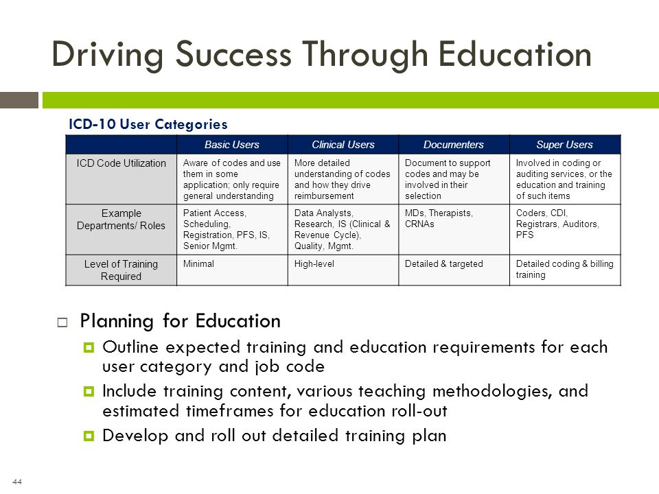 Driving Success Through Education