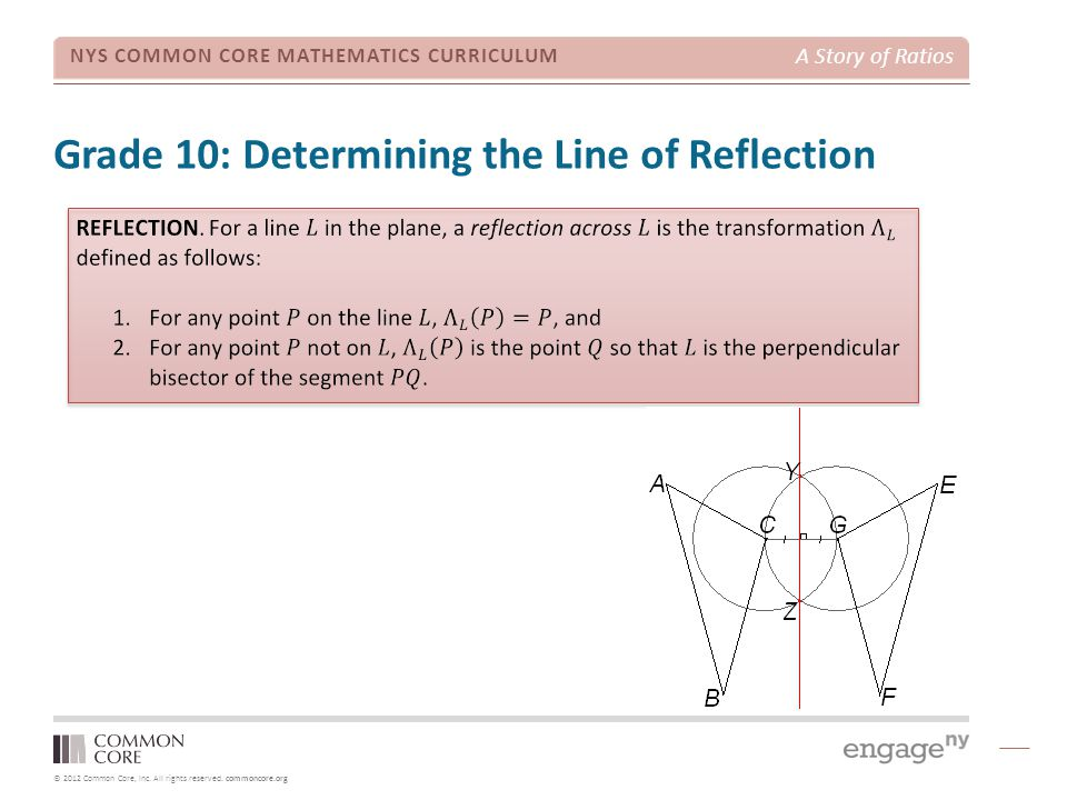Grade 10: Determining the Line of Reflection