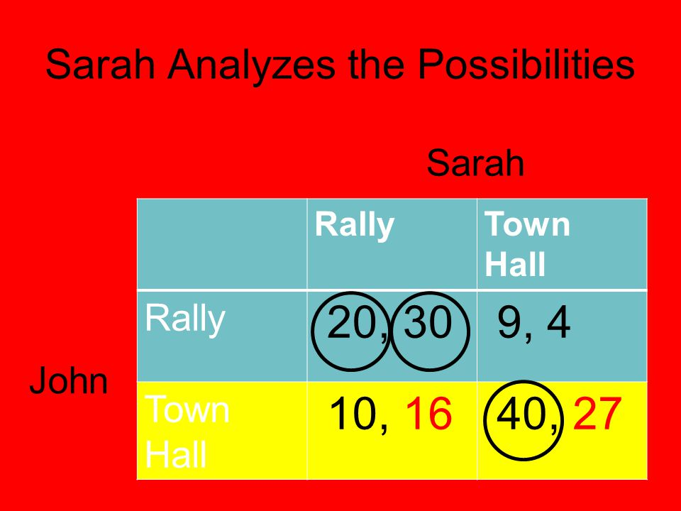 Sarah Analyzes the Possibilities