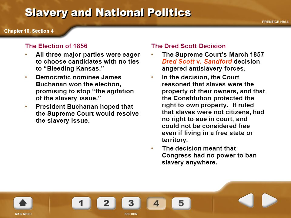 Slavery and National Politics