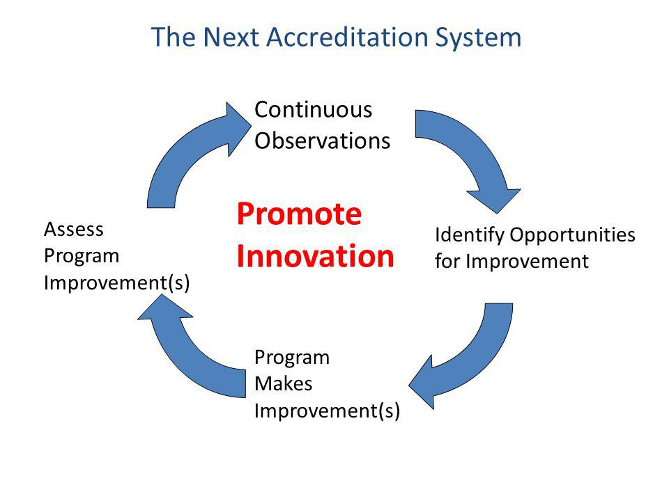 The Next Accreditation System