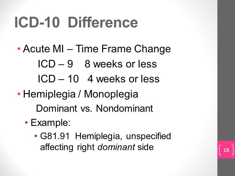 ICD-10 Difference Acute MI – Time Frame Change ICD – 9 8 weeks or less