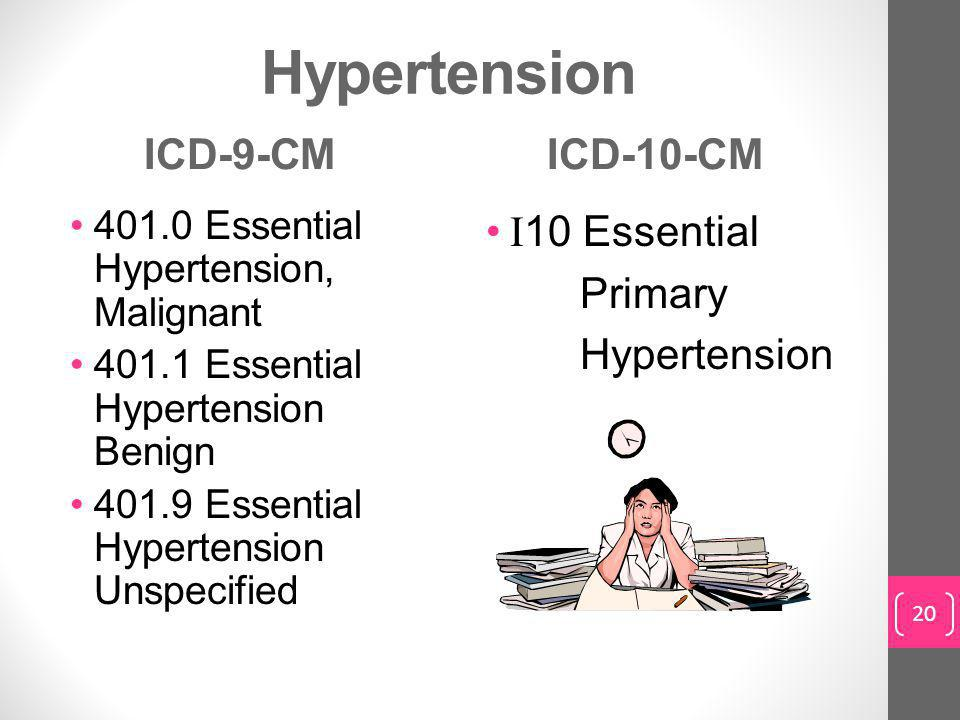Hypertension ICD-9-CM ICD-10-CM I10 Essential Primary Hypertension