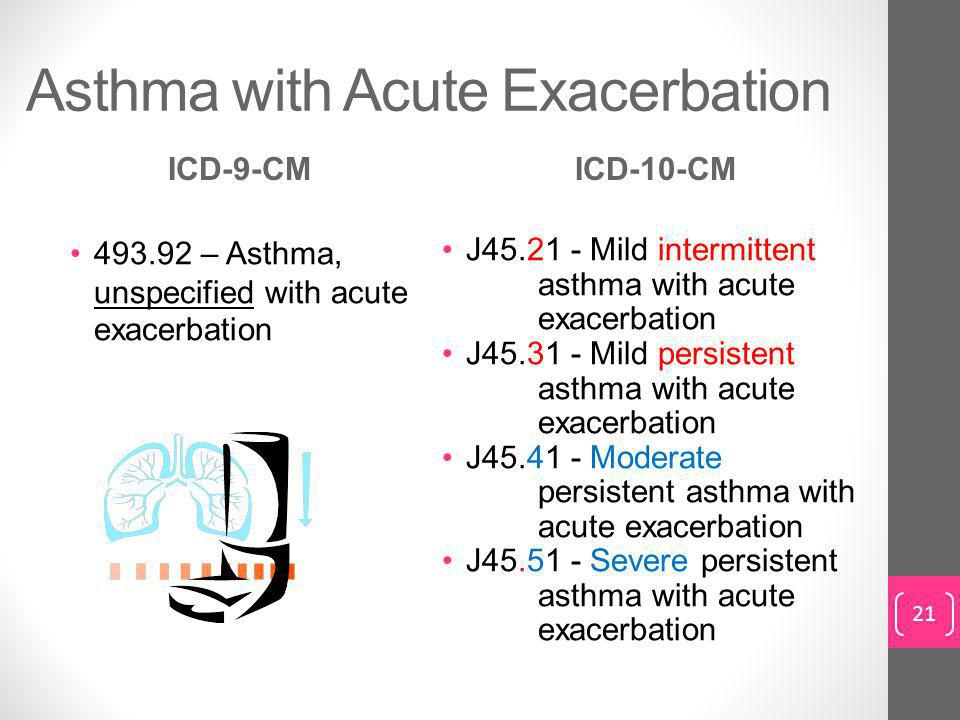Asthma with Acute Exacerbation