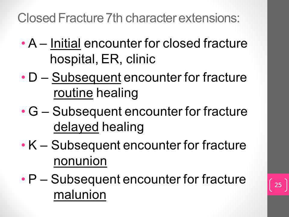 Closed Fracture 7th character extensions: