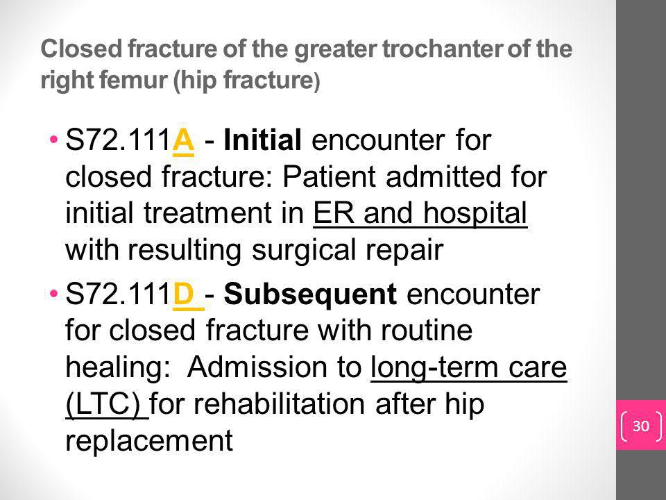 Closed fracture of the greater trochanter of the right femur (hip fracture)