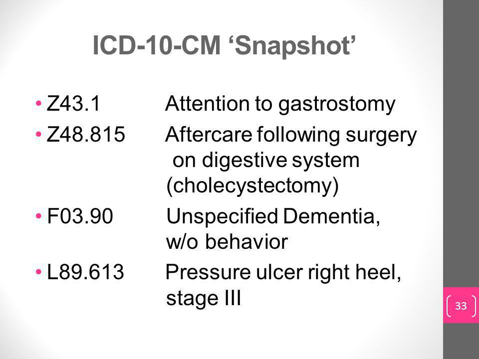ICD-10-CM 'Snapshot' Z43.1 Attention to gastrostomy