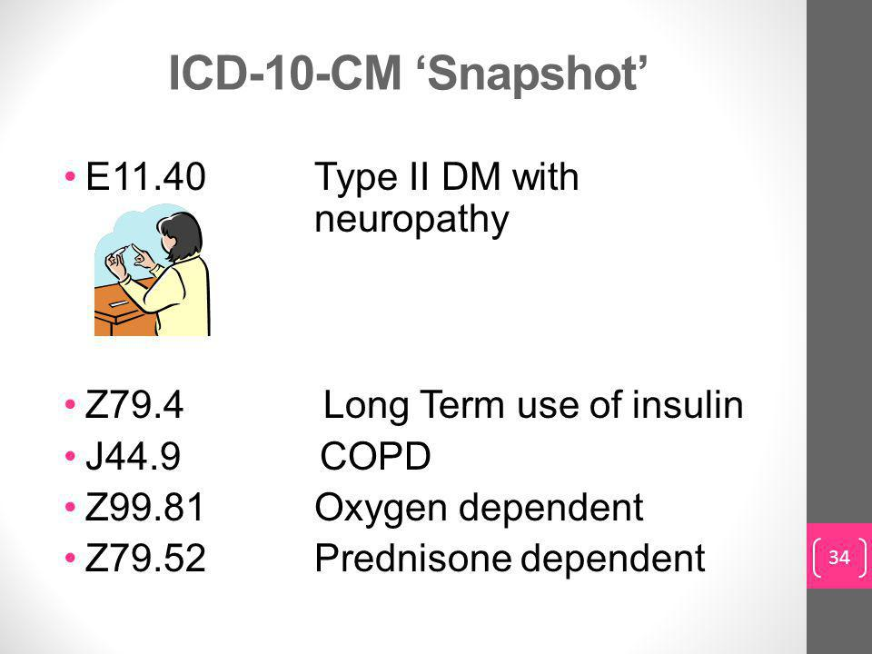 ICD-10-CM 'Snapshot' E11.40 Type II DM with neuropathy