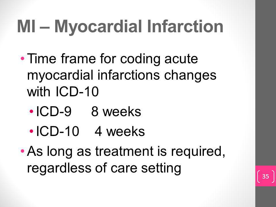 MI – Myocardial Infarction