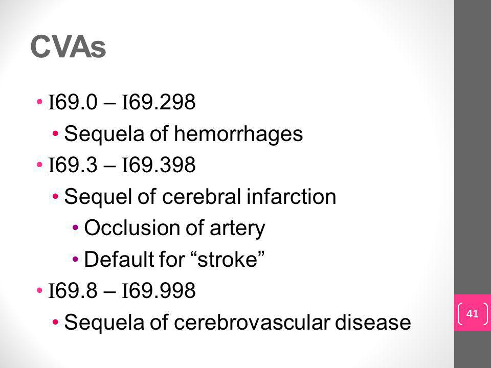 CVAs I69.0 – I69.298 Sequela of hemorrhages I69.3 – I69.398