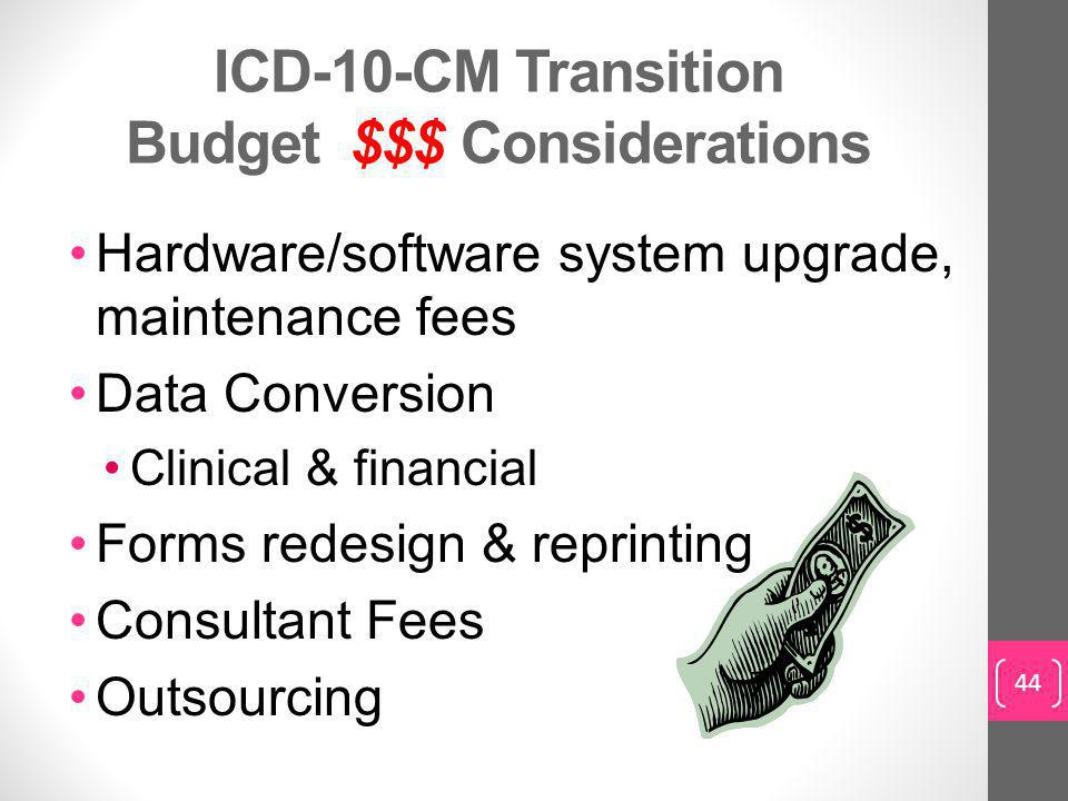 ICD-10-CM Transition Budget $$$ Considerations
