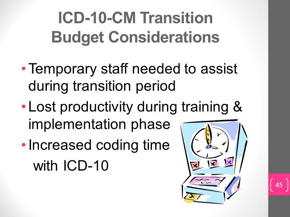 ICD-10-CM Transition Budget Considerations