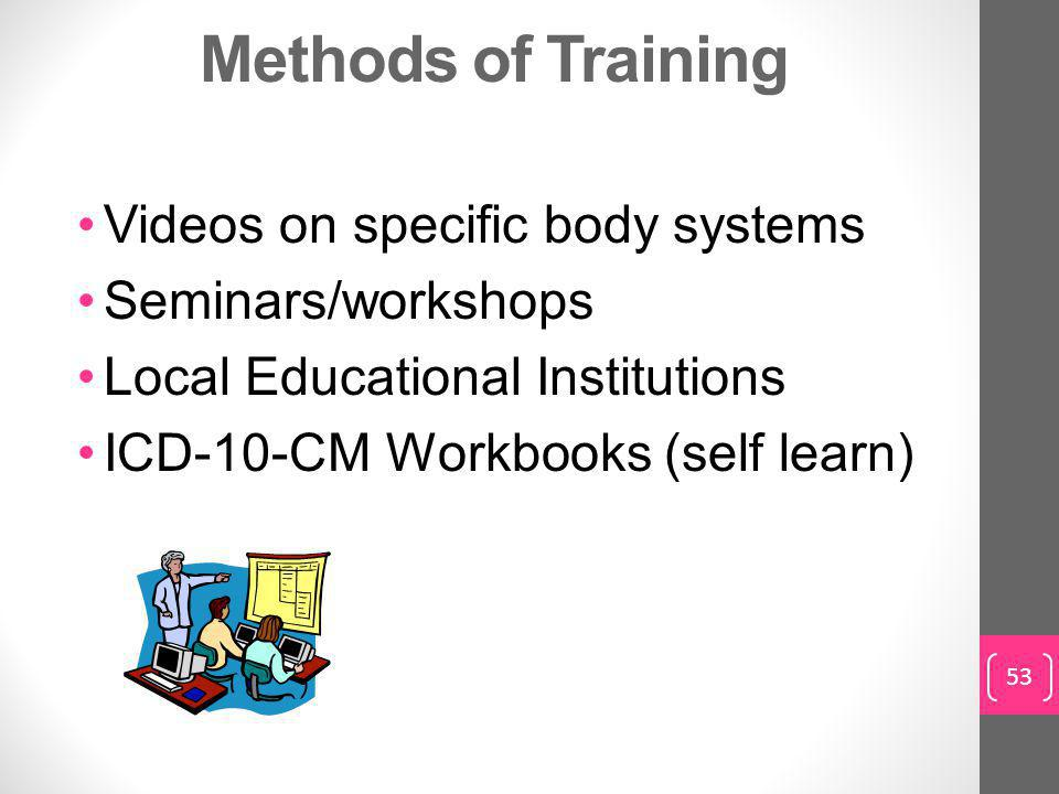 Methods of Training Videos on specific body systems Seminars/workshops