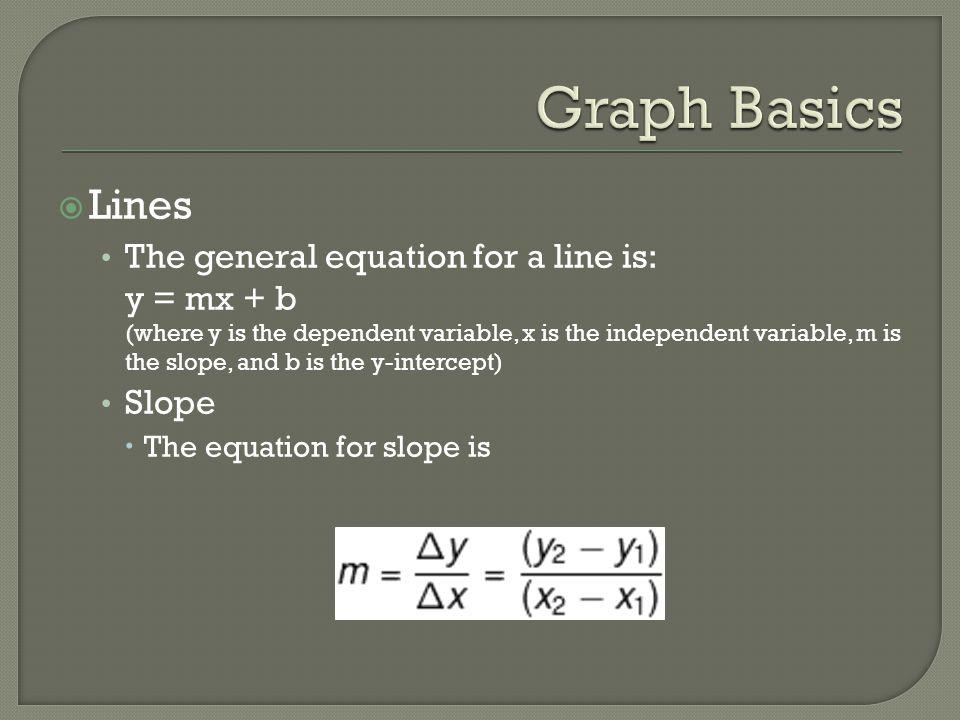 Graph Basics Lines.