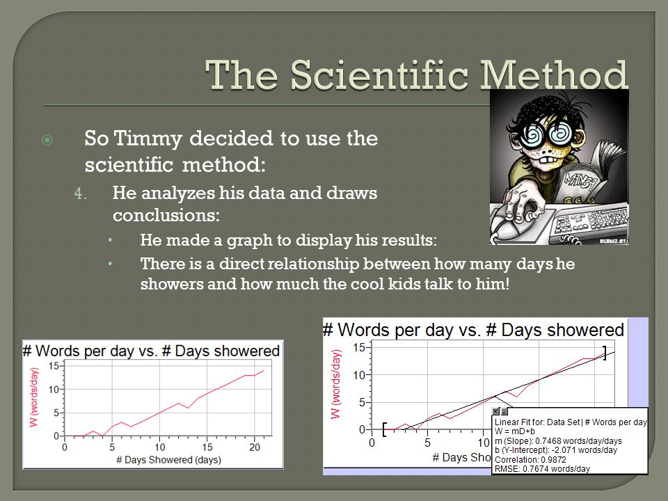 The Scientific Method So Timmy decided to use the scientific method: