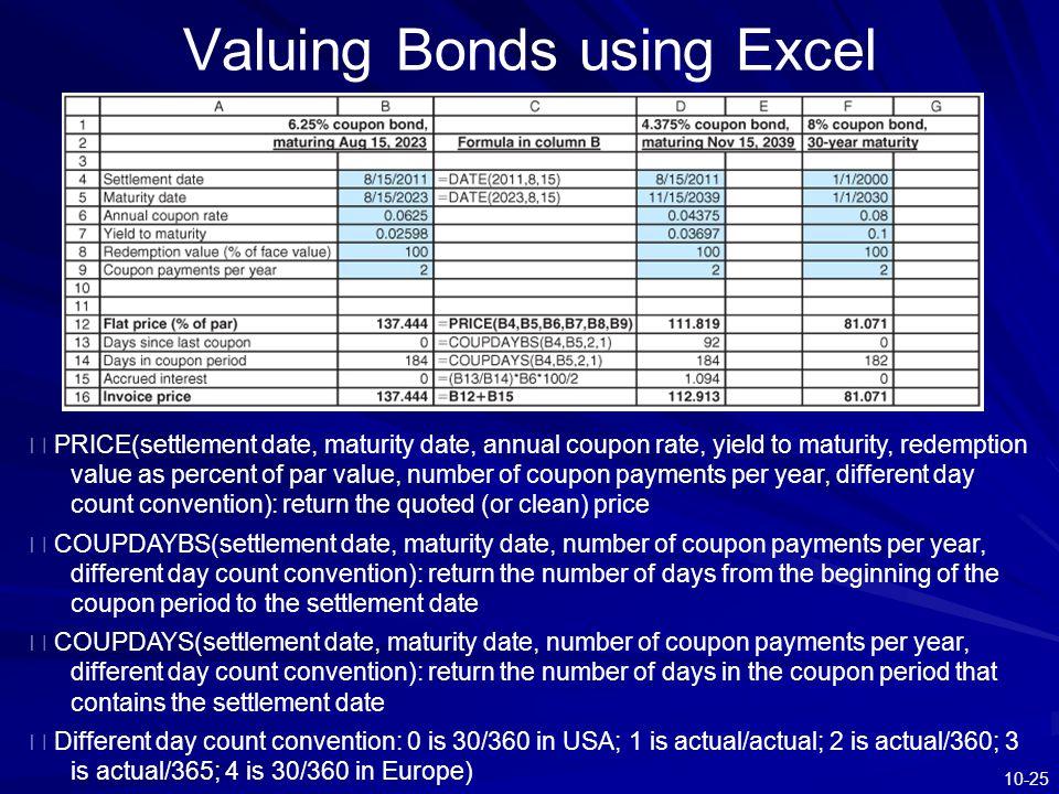 Valuing Bonds using Excel