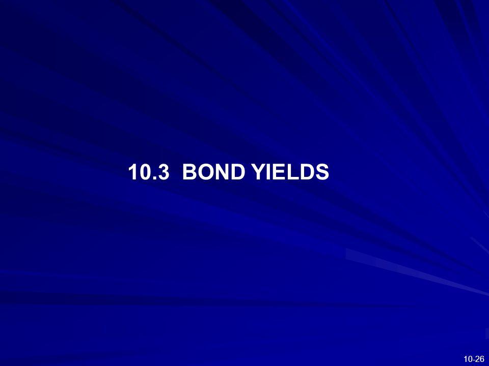 10.3 BOND YIELDS