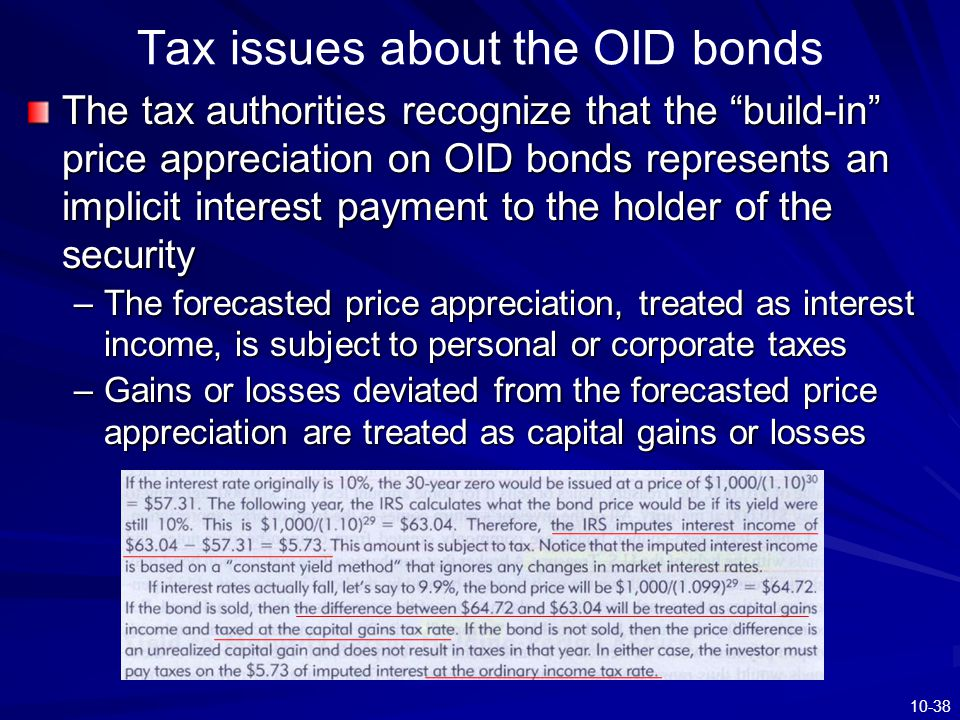 Tax issues about the OID bonds
