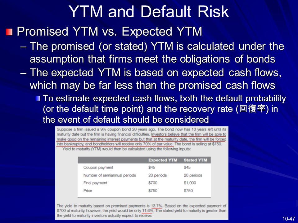 YTM and Default Risk Promised YTM vs. Expected YTM