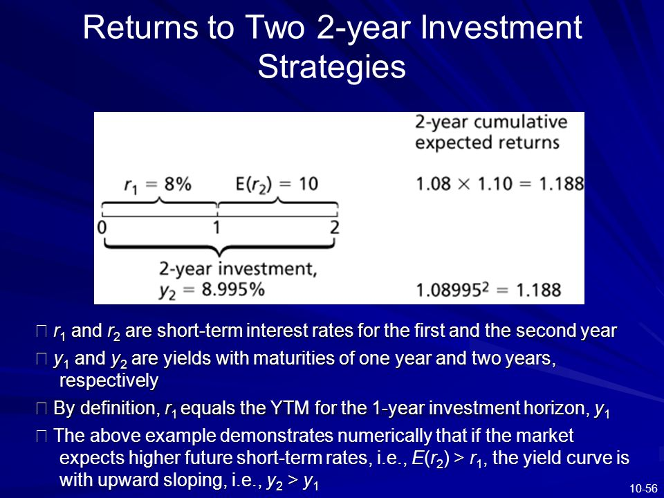 Returns to Two 2-year Investment Strategies