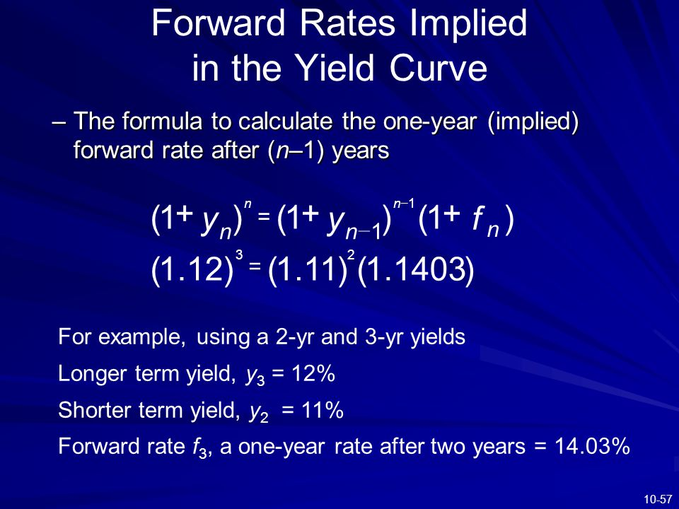 Forward Rates Implied in the Yield Curve