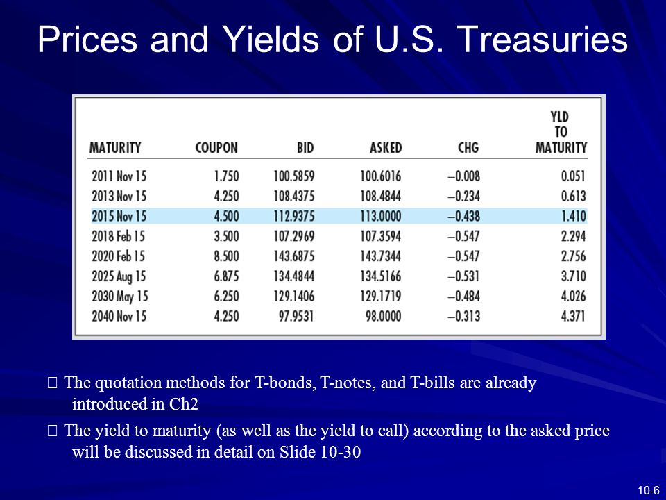 Prices and Yields of U.S. Treasuries