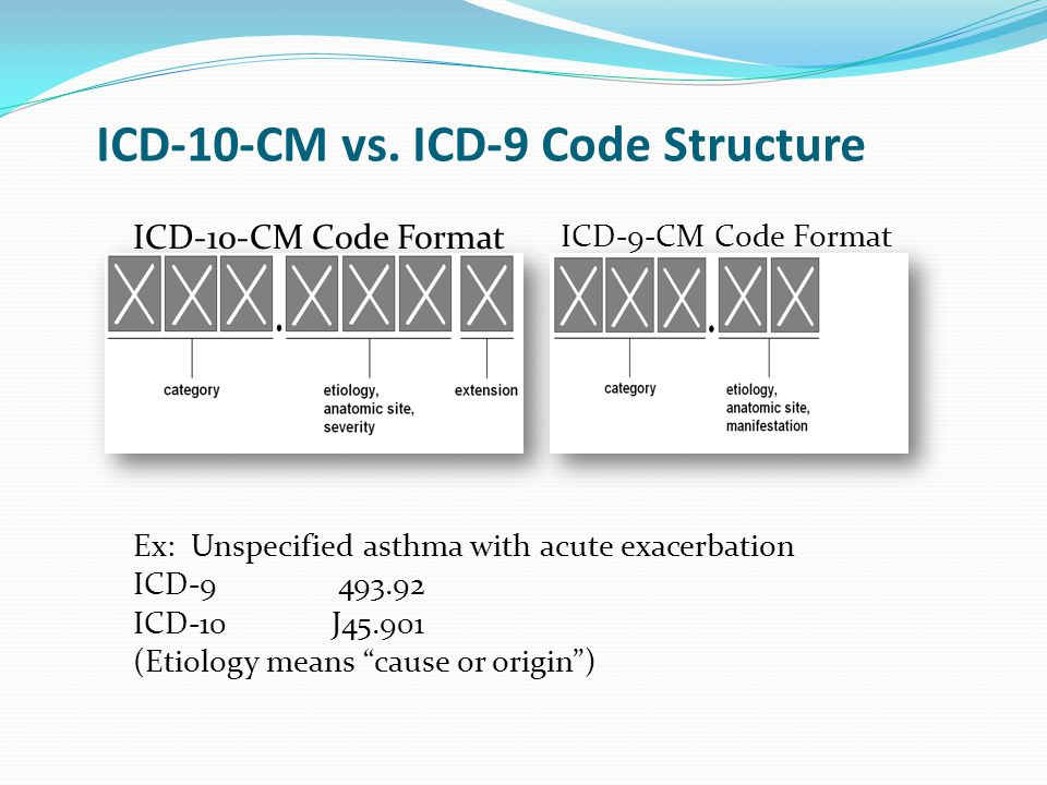 ICD-10-CM vs. ICD-9 Code Structure