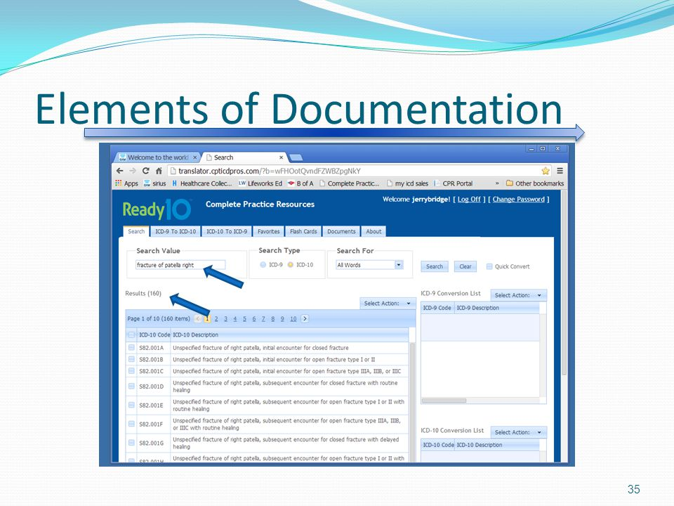 Elements of Documentation