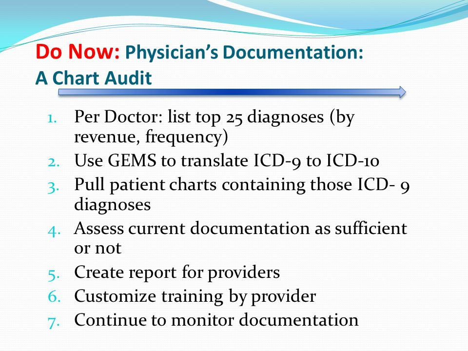Do Now: Physician's Documentation: A Chart Audit