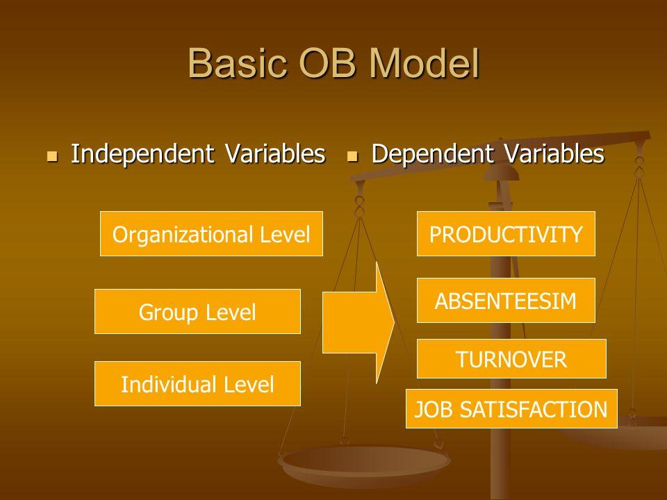 Basic OB Model Independent Variables Dependent Variables