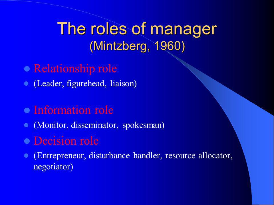 The roles of manager (Mintzberg, 1960)