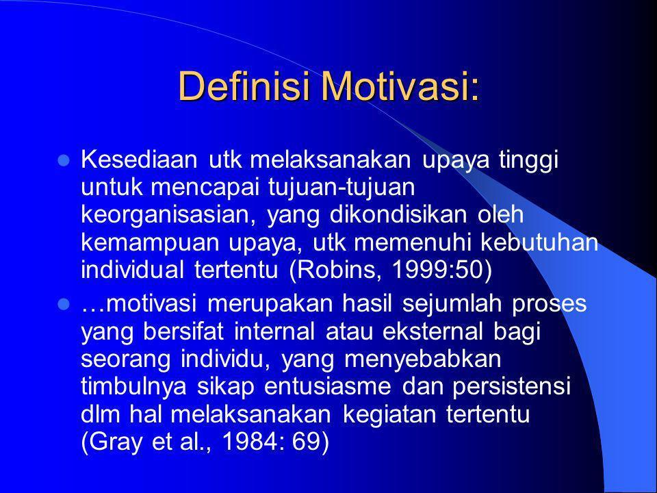Definisi Motivasi: