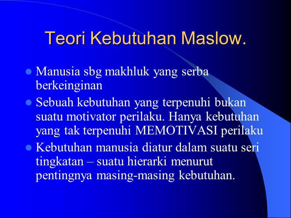 Teori Kebutuhan Maslow.