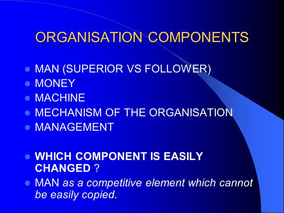 ORGANISATION COMPONENTS