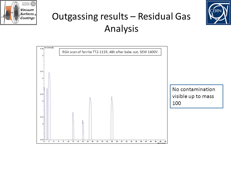 Outgassing results – Residual Gas Analysis
