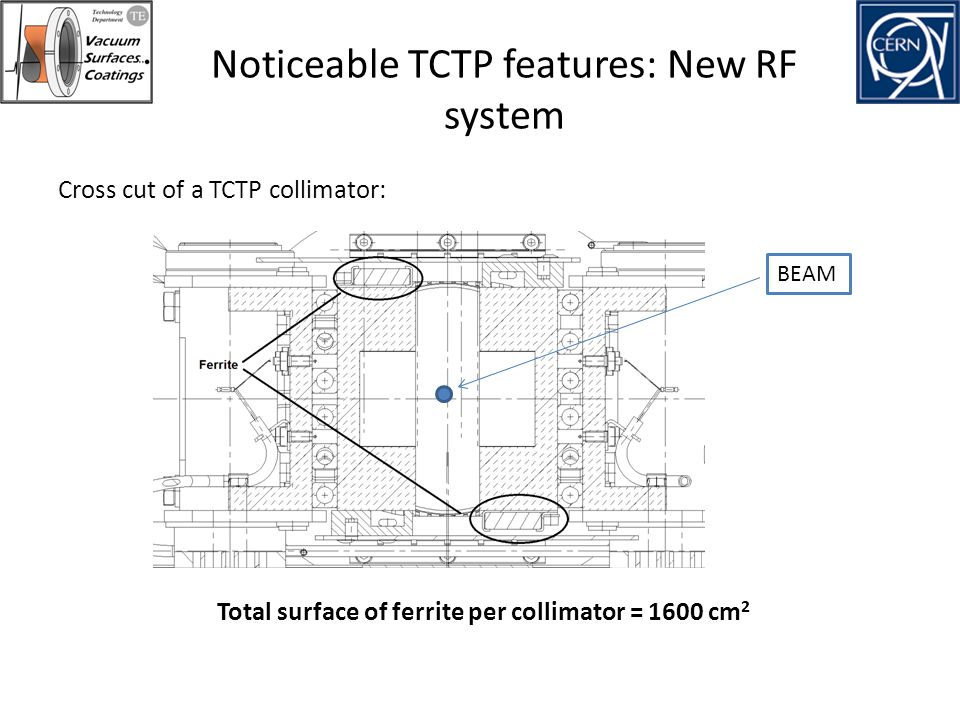 Noticeable TCTP features: New RF system