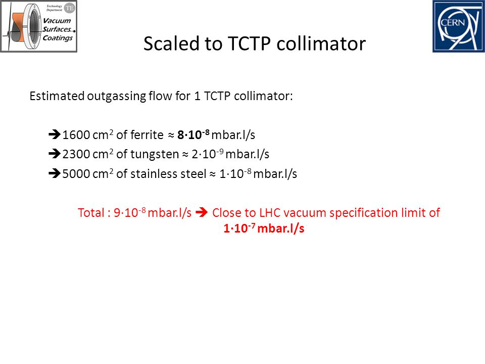 Scaled to TCTP collimator