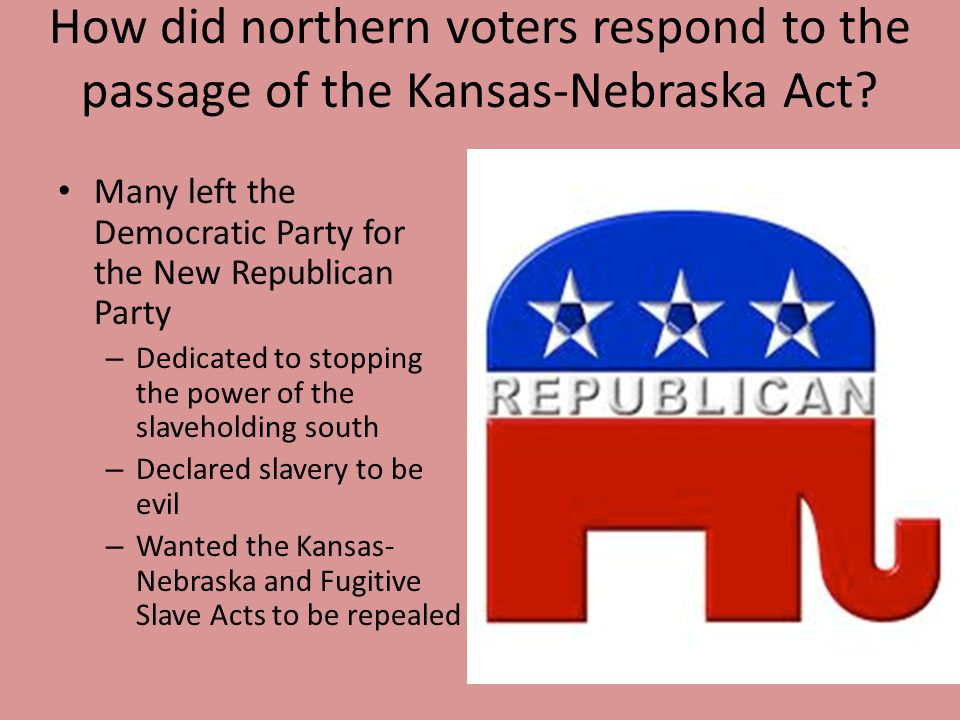 How did northern voters respond to the passage of the Kansas-Nebraska Act