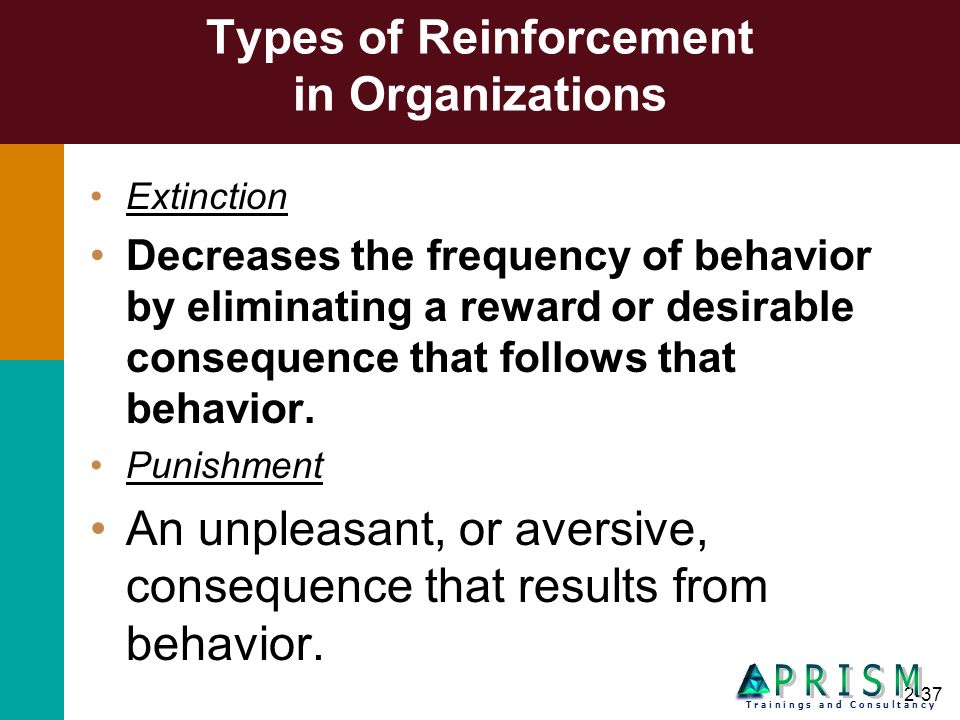 Types of Reinforcement in Organizations