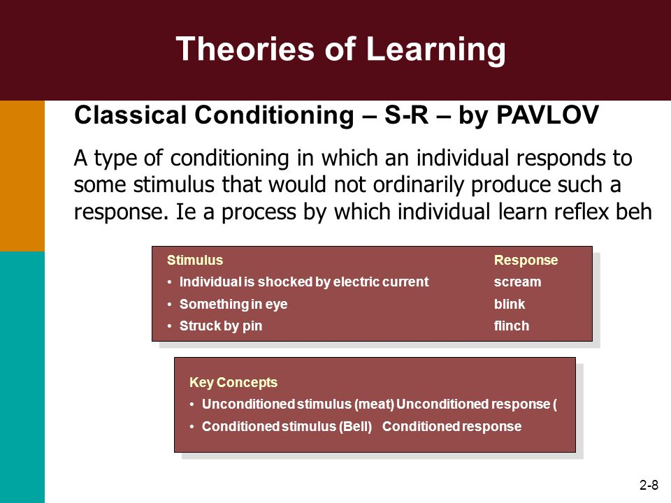 Theories of Learning Classical Conditioning – S-R – by PAVLOV