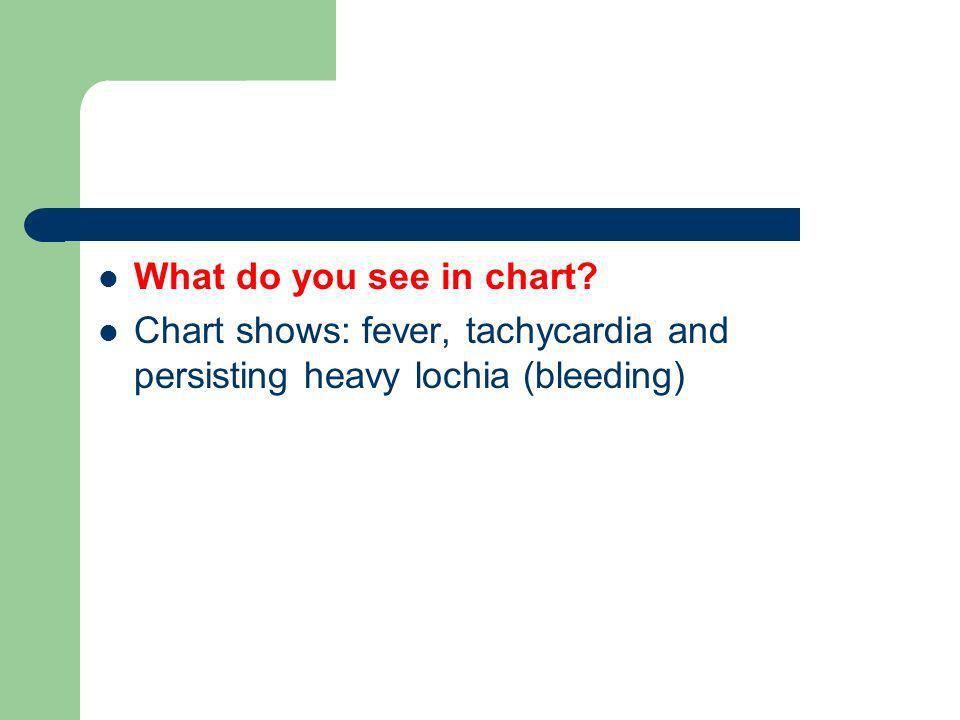 What do you see in chart Chart shows: fever, tachycardia and persisting heavy lochia (bleeding)