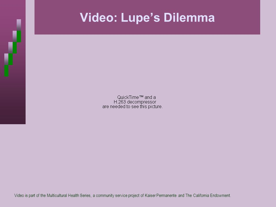 Video: Lupe's Dilemma Issues in this video revolve around: