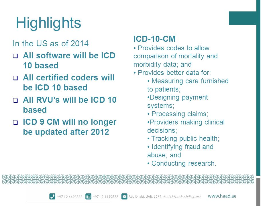 Highlights ICD-10-CM In the US as of 2014