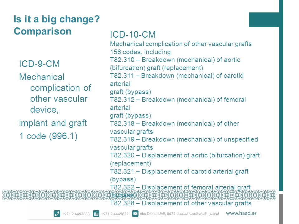 Is it a big change Comparison ICD-10-CM ICD-9-CM